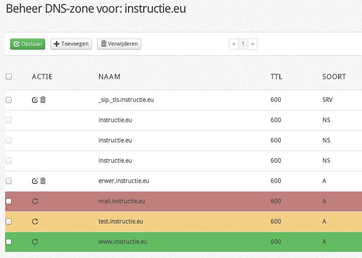 DNS zone file editor
